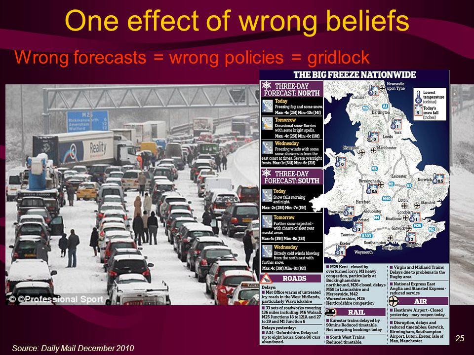 26 Met Office – Liars or Incompetents.