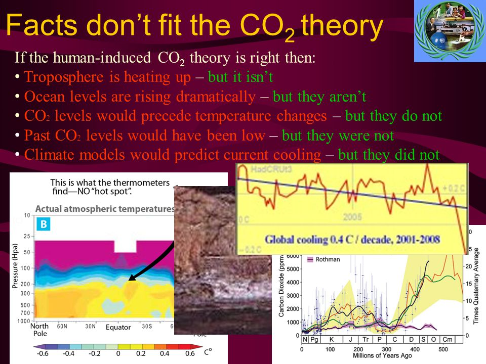 5 A story of plausible untruths …the UN-IPCC Report of spring 2007 was shamelessly massaged, purporting to be a 'consensus' of climate scientists subject to peer review, whereas in fact there was no consensus and no peer review. Prof.