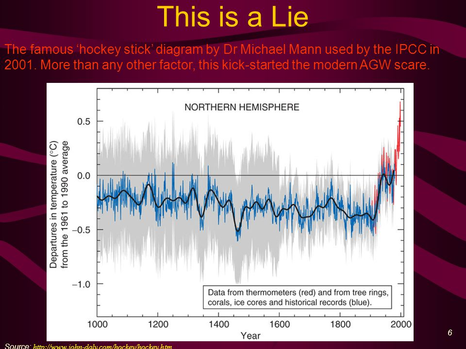 7 This is the Truth Source: Science & Public Policy Institute