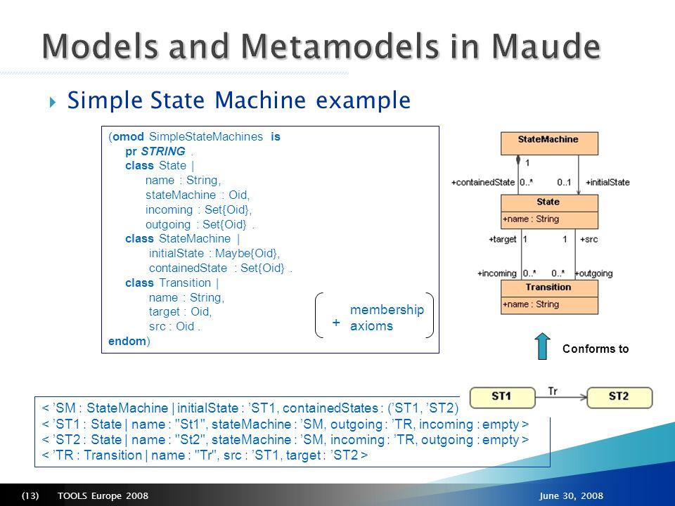 TOOLS Europe 2008(14)June 30, 2008 op modelDiff : Configuration Configuration -> DiffModel.