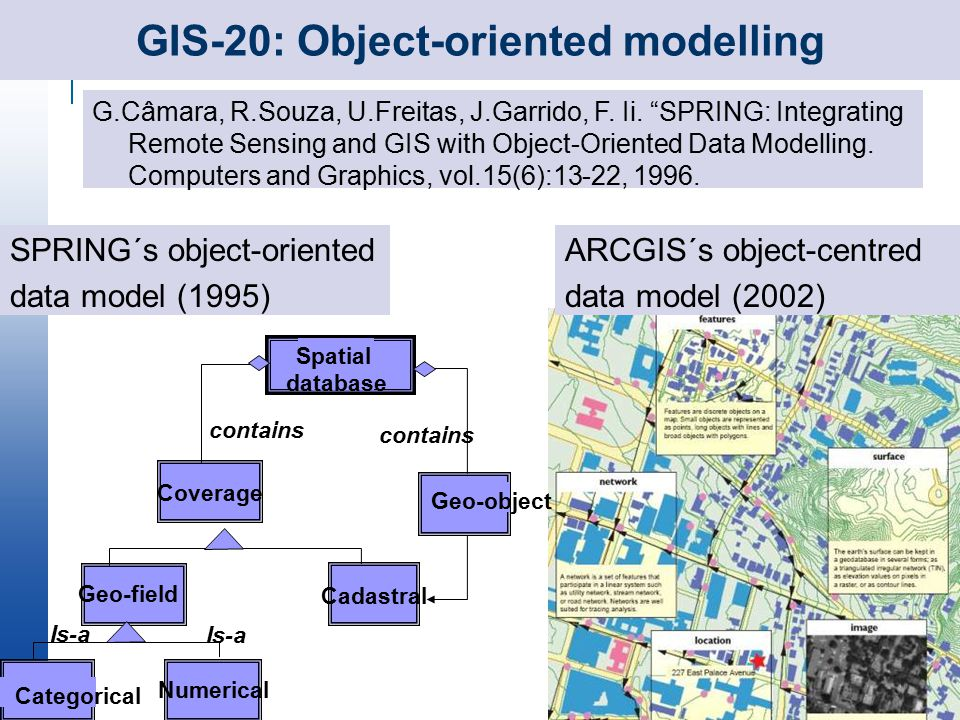 GIS-20: Image and geospatial databases R.H.Güting, An Introduction to Spatial Database Systems .