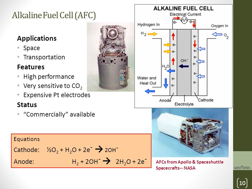 11 Phosphoric Acid Fuel Cell Equations Cathode: ½O 2 + 2H + + 2e¯ → H 2 O Anode: H 2 → 2H + + 2e¯ Applications Distributed power plants Combined heat and power Some buses Features Some fuel flexibility High efficiency in cogeneration (85%) Established service record Platinum catalyst Status Commercially available but expensive Excellent reliability and availability Millions of hours logged UTC Fuel Cells 200-kW