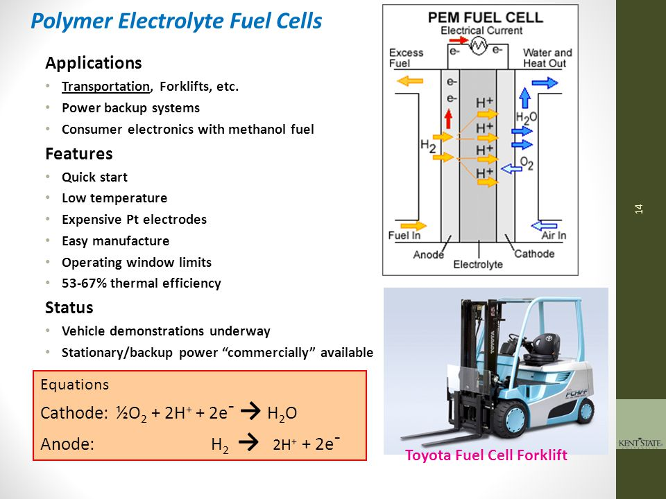 15 Direct Methanol Polymer Electrolyte FC (DMFC) Applications Miniature applications Consumer electronics Battlefield Features A subset of Polymer Electrolyte Modified polymer electrolyte fuel cell components Methanol crossover lowers efficiency Status Pre-Alpha to Beta testing Equations Cathode: 1.5 O 2 + 6H + + 6e¯ → 3H 2 O Anode: CH 3 OH + H 2 O → CO 2 + 6H + + 6e¯
