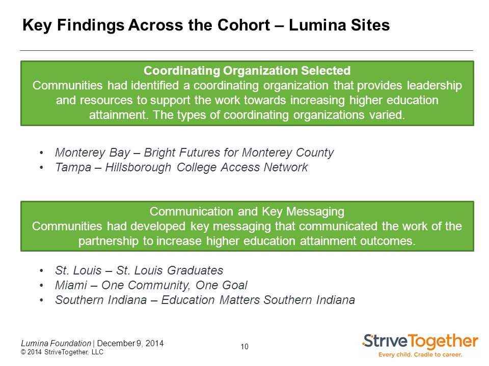 11 Lumina Foundation | December 9, 2014 © 2014 StriveTogether, LLC Key Findings Across the Cohort Areas of Potential Technical Assistance Formalizing accountability structure along with defining roles and responsibilities Selection of core indicators Release of baseline reports Indicators and data refinement Continuous improvement to impact practices/outcomes including collaborative action Disaggregating data and related implications 101 Technical Assistance 201+ Technical Assistance We continue to anticipate that 101 needs could quickly become 201+ needs based on site progress.