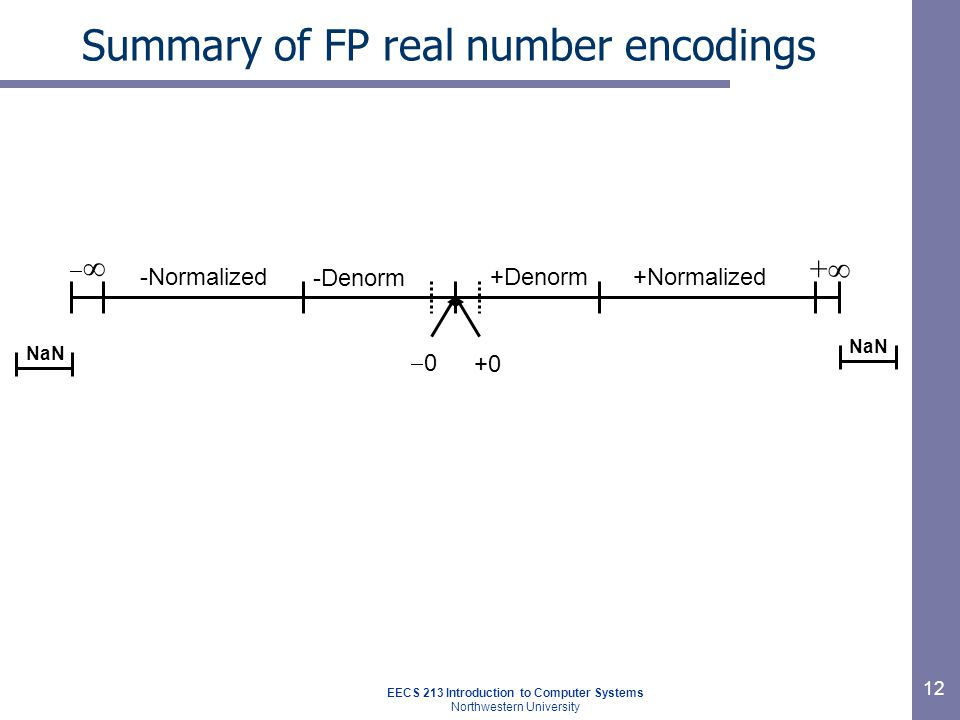 EECS 213 Introduction to Computer Systems Northwestern University 13 Tiny floating point example 8-bit Floating Point Representation –the sign bit is in the most significant bit.