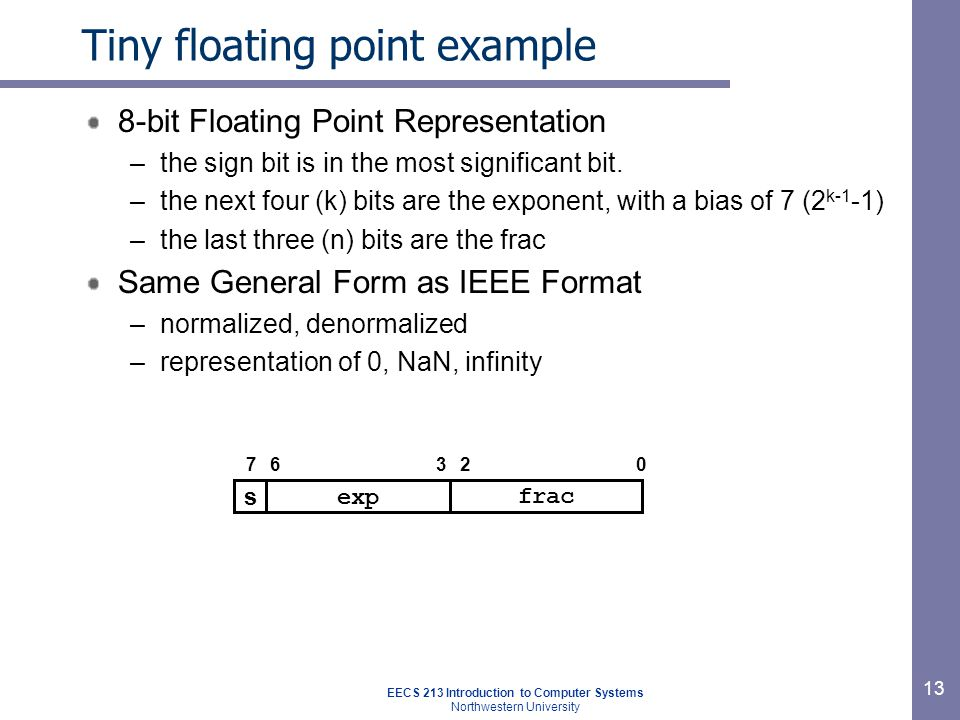 EECS 213 Introduction to Computer Systems Northwestern University 14 Values related to the exponent ExpexpE2 E 00000-6 1/64(denorms) 10001-61/64 20010-51/32 30011-41/16 40100-31/8 50101-21/4 60110-11/2 70111 01 81000+12 91001+24 101010+38 111011+416 121100+532 131101+664 141110+7128 151111n/a(inf, NaN) Normalized E = e - Bias Denormalized E = 1 - Bias