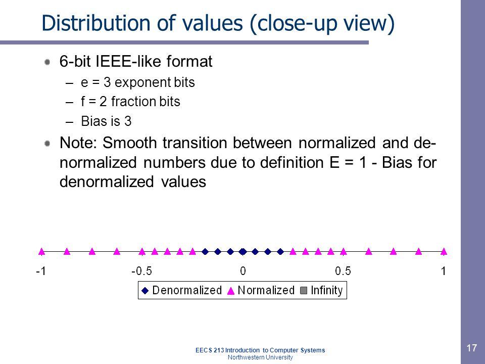 EECS 213 Introduction to Computer Systems Northwestern University 18 Interesting numbers Descriptionexpfrac Numeric Value Zero00…00 00…000.0 Smallest Pos.