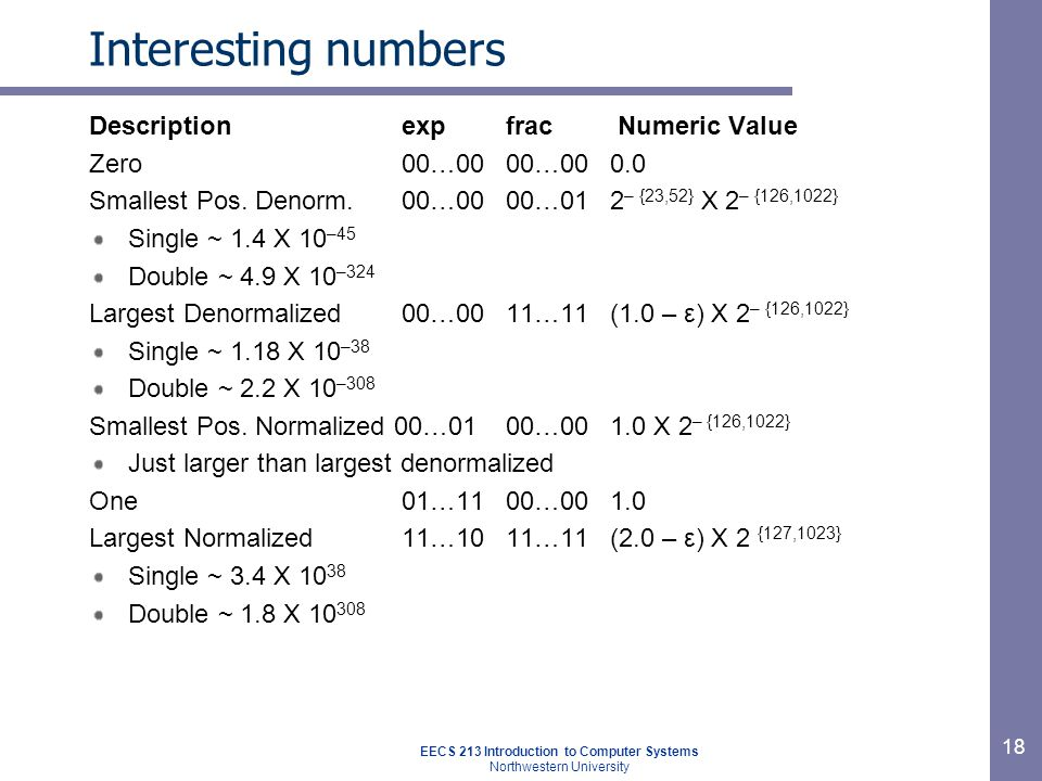 EECS 213 Introduction to Computer Systems Northwestern University 19 Floating point operations Conceptual view –First compute exact result –Make it fit into desired precision Possibly overflow if exponent too large Possibly round to fit into frac Rounding modes (illustrate with $ rounding) $1.40$1.60$1.50$2.50–$1.50 Zero$1$1$1$2–$1 Round down (-∞)$1$1$1$2–$2 Round up (+∞) $2$2$2$3–$1 Nearest Even (default)$1$2$2$2–$2 Note: 1.