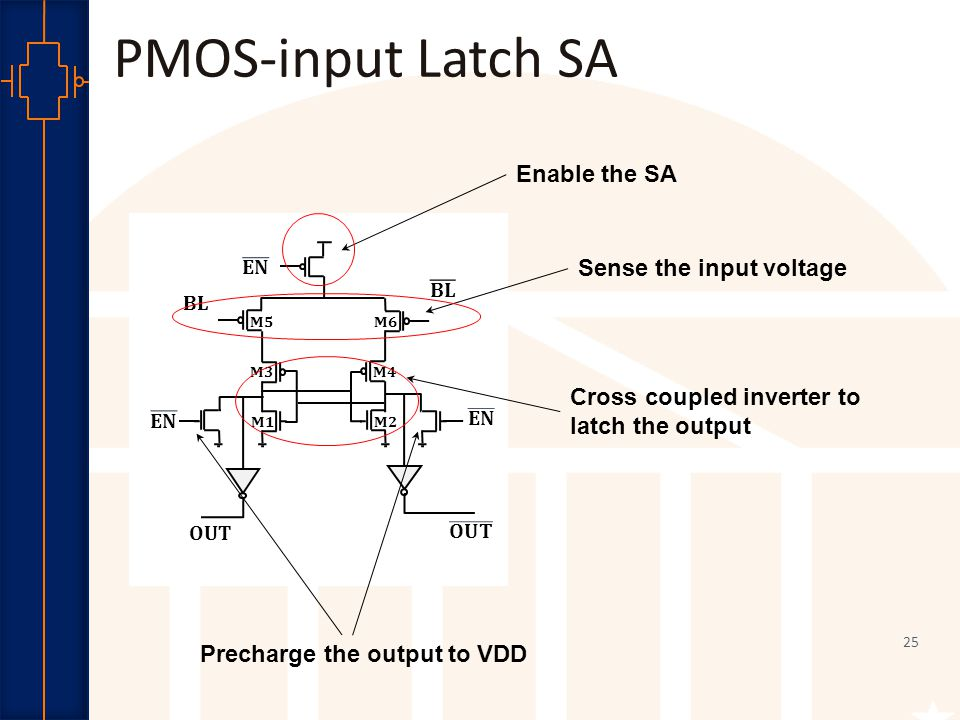 Robust Low Power VLSI BL=0.45V OUT M5 M6 M1 M2 M3 M4 EN 26 PMOS-input Latch SA