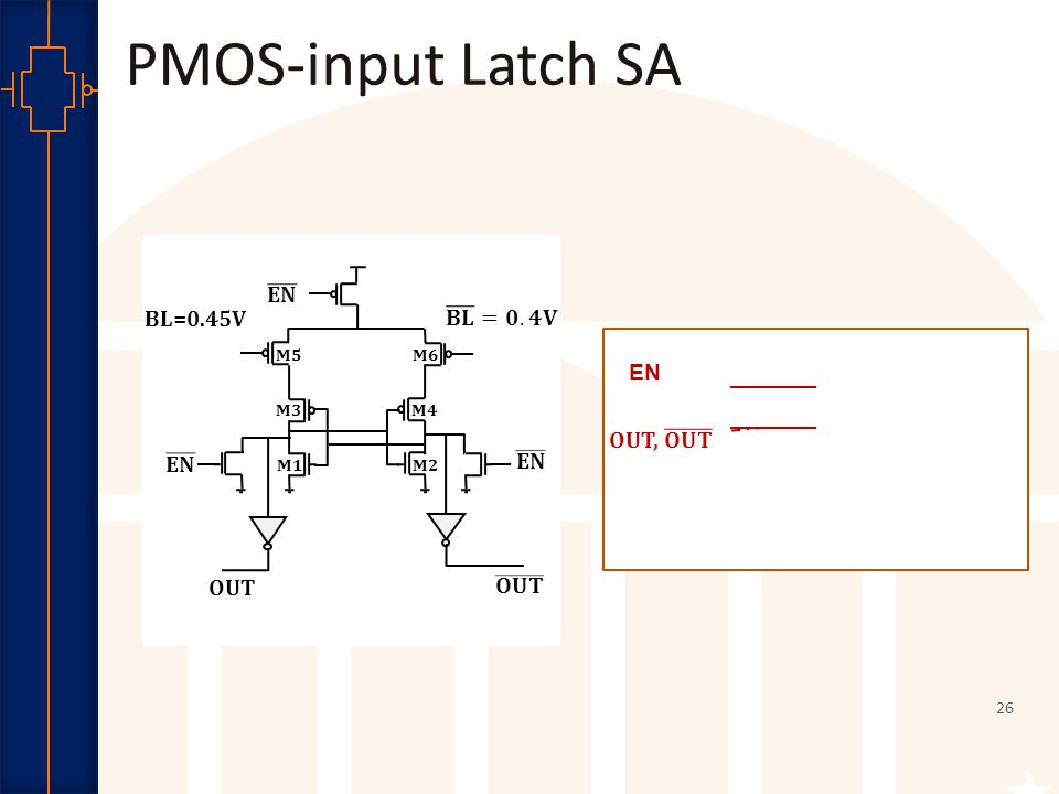 Robust Low Power VLSI BL=0.45V OUT M5 M6 M1 M2 M3 M4 EN 27 PMOS-input Latch SA