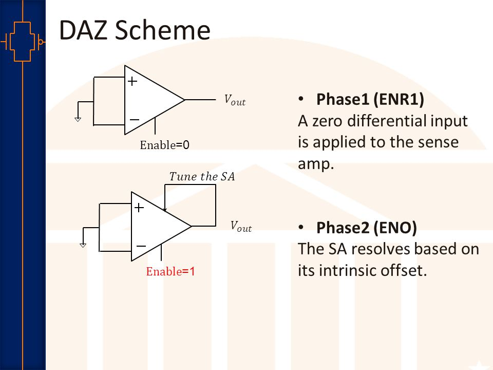 Robust Low Power VLSI DAZ Scheme Phase3 (ENR2) The differential input is applied to the sense amp.