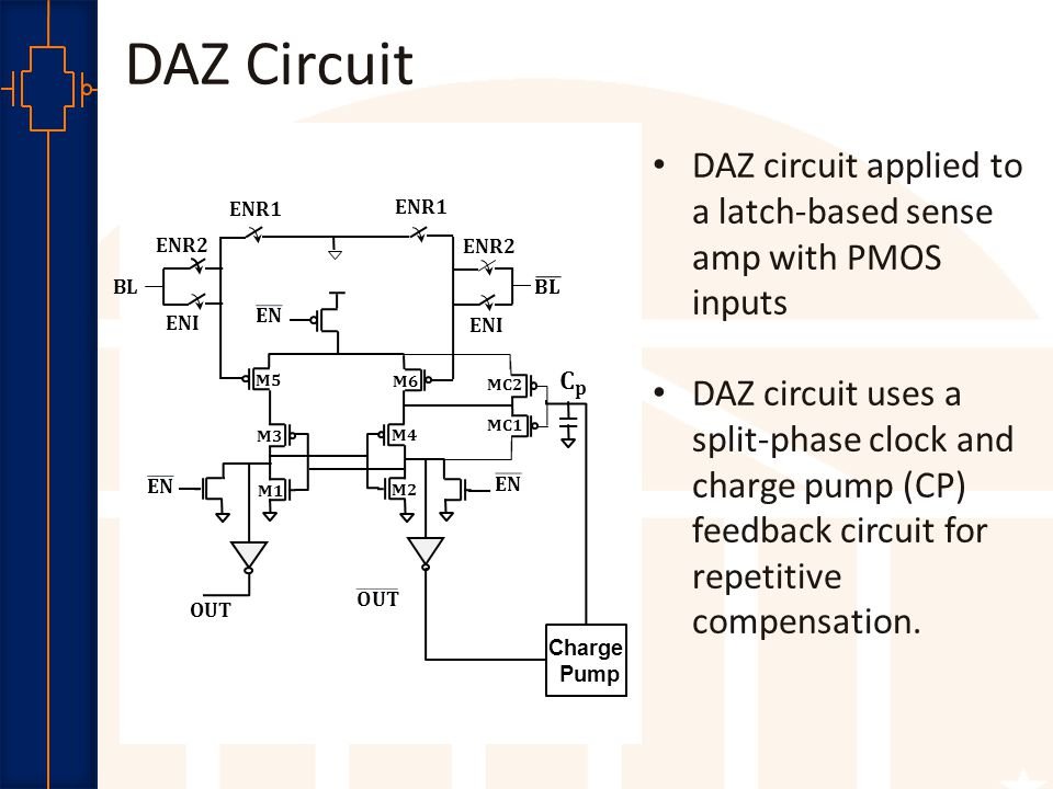 Robust Low Power VLSI DAZ Circuit ENR1 OUT M5 M6 M1 M2 M3 M4 ENR1 ENR2 ENI BL ENR2 ENI MC2 MC1 Charge Pump Transistors MC1 and MC2 control the drive strength of the right side of the SA.