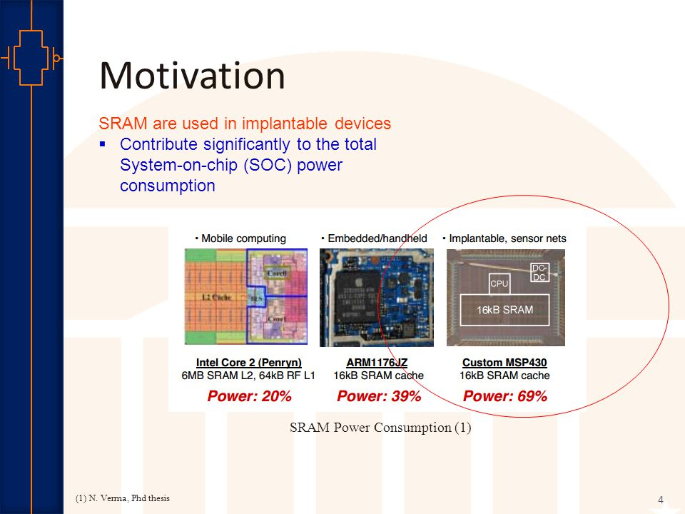 Robust Low Power VLSI Motivation 5 Minimum Energy occurs in sub-threshold [1] E active = CV DD 2 E total /operation minimized in sub-V T Main Limitations Process Variations effect, Slow Speed VDD (V) Normalized Energy (1) N.