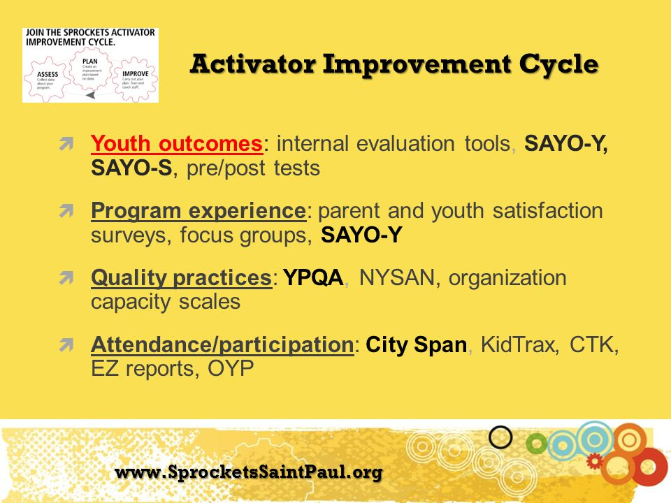 Activator Improvement Cycle www.SprocketsSaintPaul.org Late AugSAYO Training SeptQuality Kick off Oct-NovYPQA Self and External Assessments NovPre SAYO data collection Dec/JanM3 and/or Planning with Data JanCreate Improvement Plans Early FebSubmit Improvement Plans Jan – AprilMethod's trainings April/MayObservation/Reflections MayPost SAYO data collection JuneImprovement Cycle Celebration/Reflection