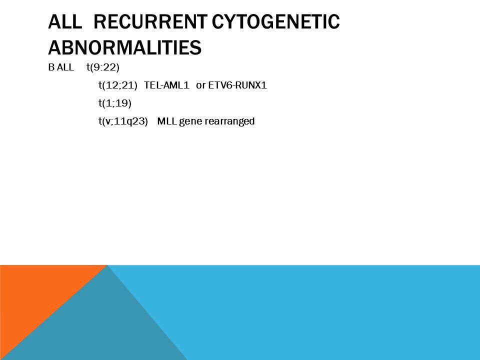 GENE MUTATION STUDIES FLT-3 (Fms like tyrosine kinase-3) CEBPA (CCAAT enhancer-binder protein alpha) NM1 (Nucleophosmin) RUNX WT1 BAALC ERG MN1