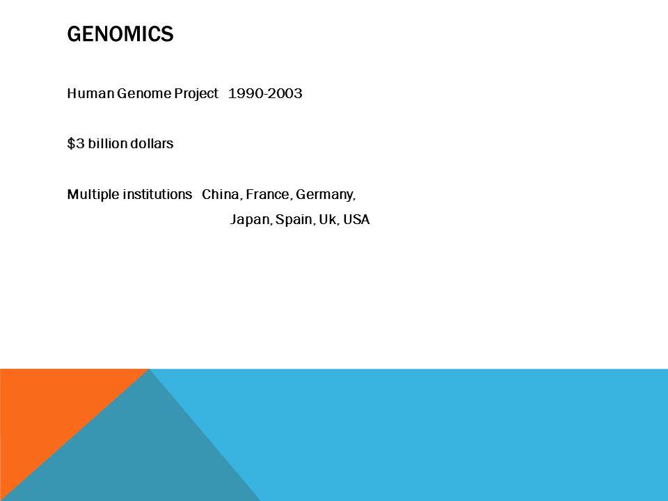 25,000 genes. 1.5% of genome are coding genes. 1% regulatory genes 97% non-coding sequences.