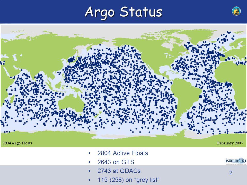 3 Argo Status 2804 When will we reach 3000 Floats .