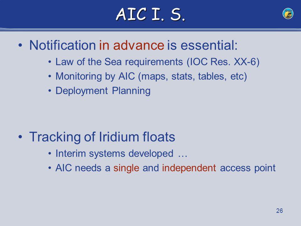 27 AIC I.S.