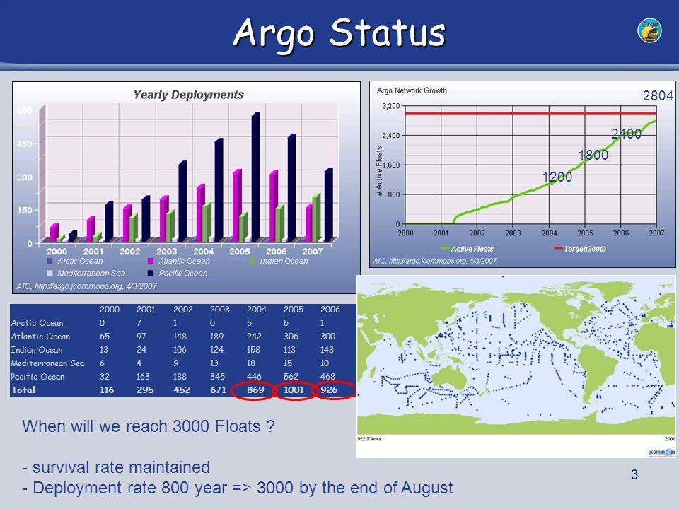 4 Argo Status Source: SIO/ USA Distribution not optimal (south hemisphere)