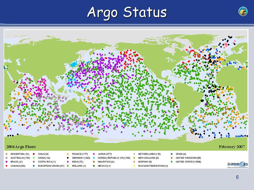 7 Argo - Implementation