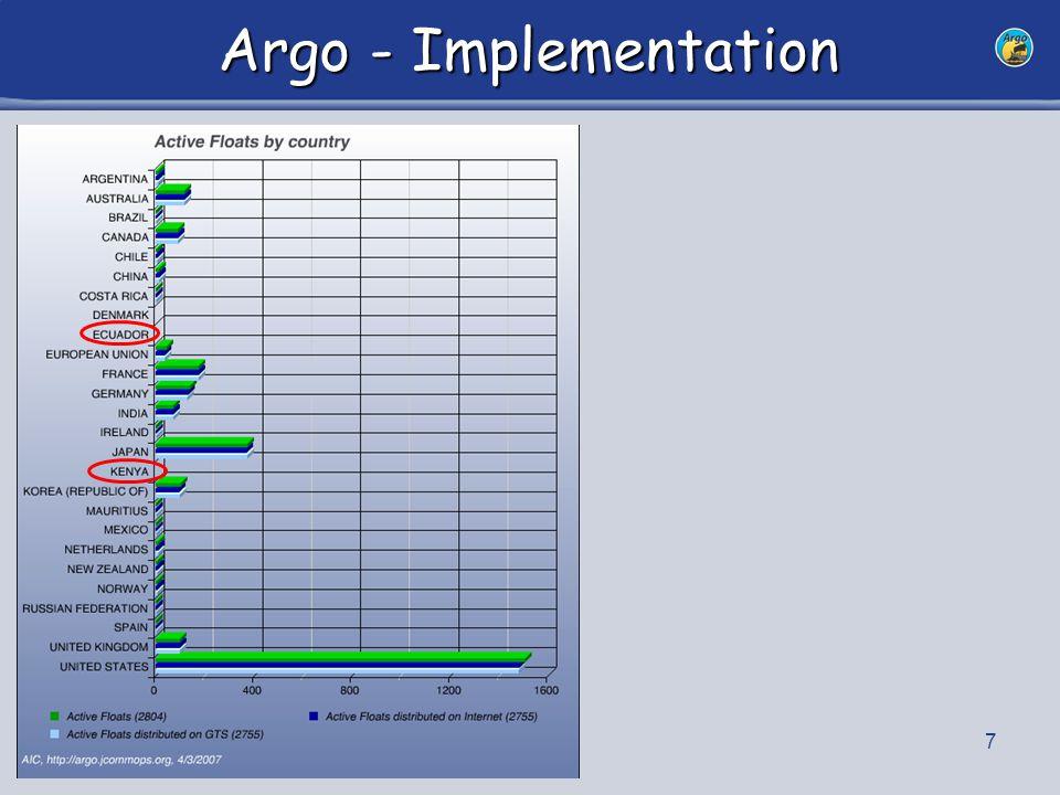 8 Argo - implementation Argo