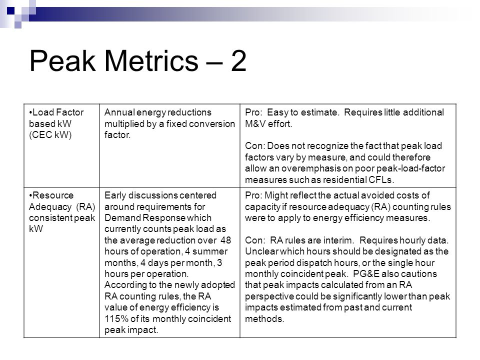 Peak Metrics – 3 Coincident peak kW Requires hourly load shapes and specification of peak hours.