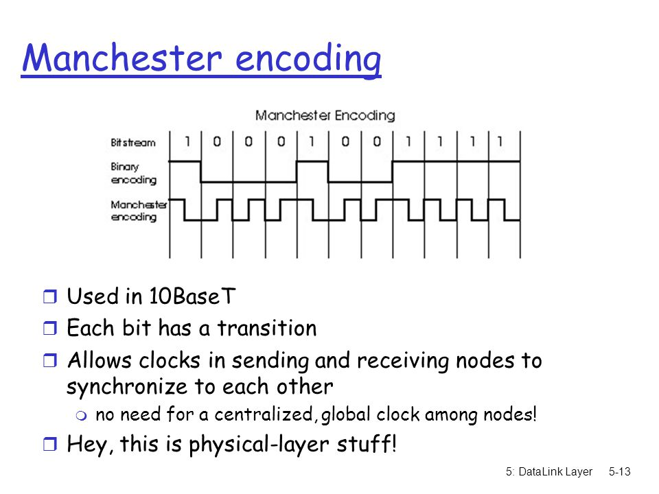5: DataLink Layer5-14 Unreliable, connectionless service r Connectionless: No handshaking between sending and receiving adapter.