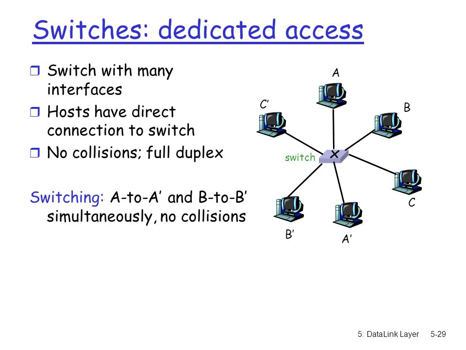 5: DataLink Layer5-30 More on Switches r cut-through switching: frame forwarded from input to output port without first collecting entire frame m slight reduction in latency r combinations of shared/dedicated, 10/100/1000 Mbps interfaces