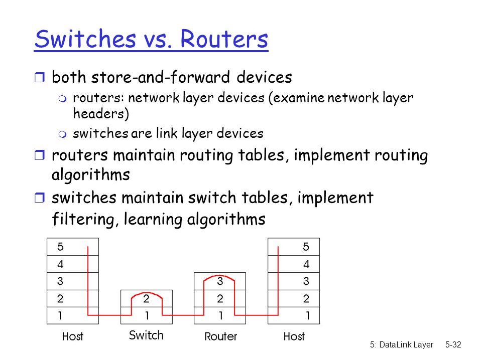 5: DataLink Layer5-33 Summary comparison