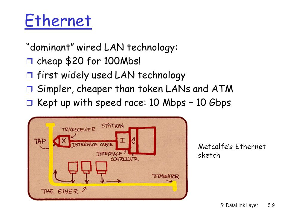 5: DataLink Layer5-10 Star topology r Bus topology popular through mid 90s r Now star topology prevails r Connection choices: hub or switch (more later) hub or switch