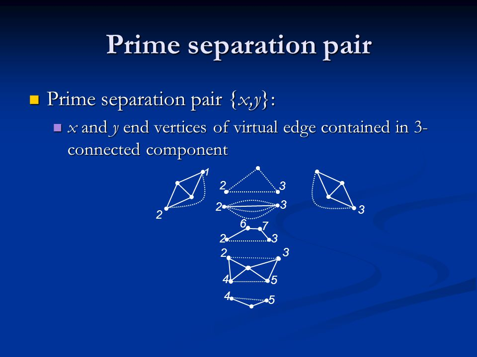 Forbidden separation pair Prime separation pair is forbidden if: Prime separation pair is forbidden if: At least four {x,y}-split components, or At least four {x,y}-split components, or Exactly three {x,y}-split components: no ring, no bond Exactly three {x,y}-split components: no ring, no bond