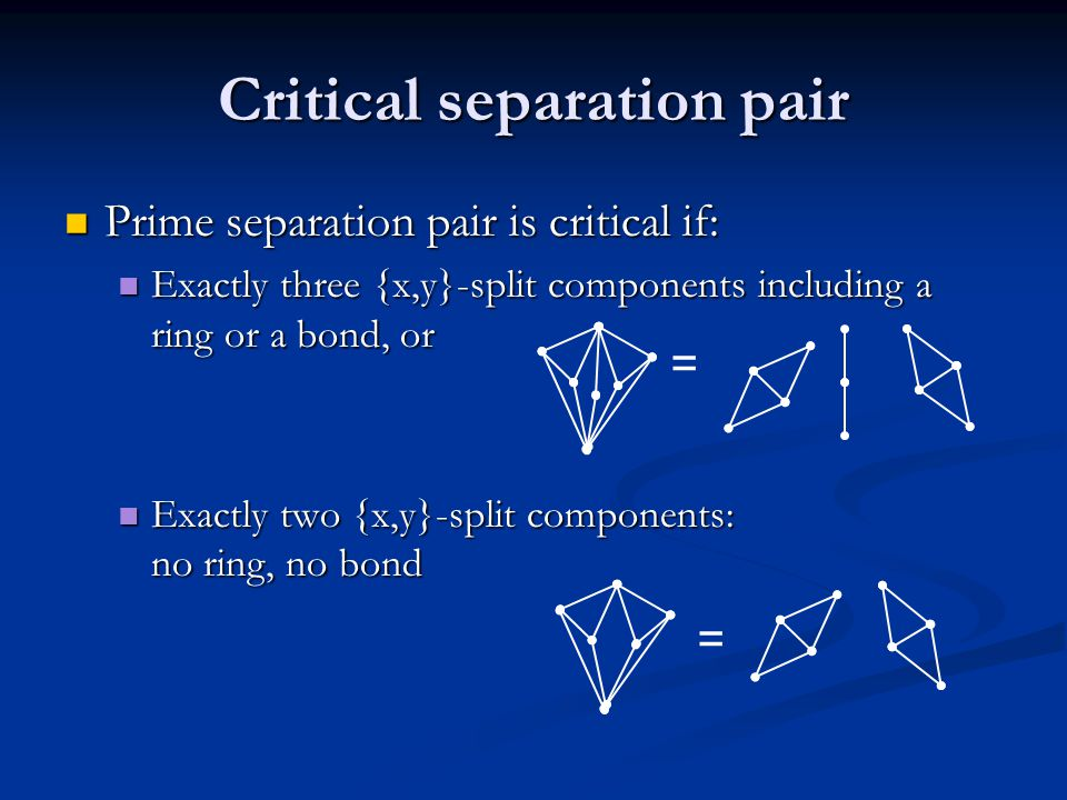 Condition II Let C* 0 be outer strict convex polygon Let C* 0 be outer strict convex polygon G has no forbidden separation pair G has no forbidden separation pair For each critical separation pair (x,y) of G, there is at most one (x,y)-split component having no edge of F, and if any, it is either a bond if (x,y)  E or a ring otherwise For each critical separation pair (x,y) of G, there is at most one (x,y)-split component having no edge of F, and if any, it is either a bond if (x,y)  E or a ring otherwise