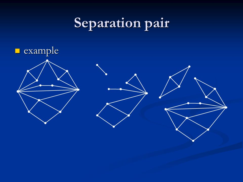 Split graphs Split graphs: obtained by adding a virtual edge (x,y) to G 1 and G 2 Split graphs: obtained by adding a virtual edge (x,y) to G 1 and G 2 Splitting: dividing graph into two split graphs Splitting: dividing graph into two split graphs Split components: splitting (split) graphs until no more splits are possible Split components: splitting (split) graphs until no more splits are possible