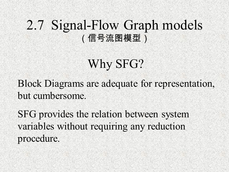 What is SFGM.