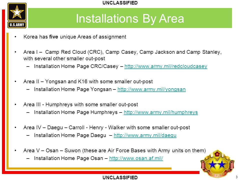 4 UNCLASSIFIED Housing By Area Housing Office Main Page CRC/Casey: –https://www.housing.army.mil/ByInstallation/Default.aspx?baseId=598https://www.housing.army.mil/ByInstallation/Default.aspx?baseId=598 –Lodging: http://army.dodlodging.net/propertys/Camp-Casey-Lodginghttp://army.dodlodging.net/propertys/Camp-Casey-Lodging Housing Office Main Page Yongsan: –https://www.housing.army.mil/ByInstallation/Default.aspx?baseId=259https://www.housing.army.mil/ByInstallation/Default.aspx?baseId=259 –New-Comers Brief: http://usarmy.vo.llnwd.net/e2/c/downloads/326101.pdfhttp://usarmy.vo.llnwd.net/e2/c/downloads/326101.pdf –Lodging: http://www.armymwr.com/travel/recreationcenters/dragon_hill_lodge.aspxhttp://www.armymwr.com/travel/recreationcenters/dragon_hill_lodge.aspx Housing Office Main Page Humphreys: –https://www.housing.army.mil/ByInstallation/Default.aspx?baseId=396https://www.housing.army.mil/ByInstallation/Default.aspx?baseId=396 –Lodging : http://army.dodlodging.net/propertys/Camp-Humphreys-Lodginghttp://army.dodlodging.net/propertys/Camp-Humphreys-Lodging Housing Office Main Page Deagu: –https://www.housing.army.mil/ByInstallation/Default.aspx?baseId=394https://www.housing.army.mil/ByInstallation/Default.aspx?baseId=394 –Power Point Info: http://19esc.korea.army.mil/forms/USAG_Housing.pdfhttp://19esc.korea.army.mil/forms/USAG_Housing.pdf –Lodging: http://army.dodlodging.net/propertys/Camp-Walker--Camp-Henry-Lodginghttp://army.dodlodging.net/propertys/Camp-Walker--Camp-Henry-Lodging –Lodging: http://army.dodlodging.net/propertys/Camp-Carroll-Lodginghttp://army.dodlodging.net/propertys/Camp-Carroll-Lodging Housing office Osan: http://www.housing.af.mil/osan/http://www.housing.af.mil/osan/ –Lodging: http://army.dodlodging.net/propertys/Camp-Carroll-Lodginghttp://army.dodlodging.net/propertys/Camp-Carroll-Lodging