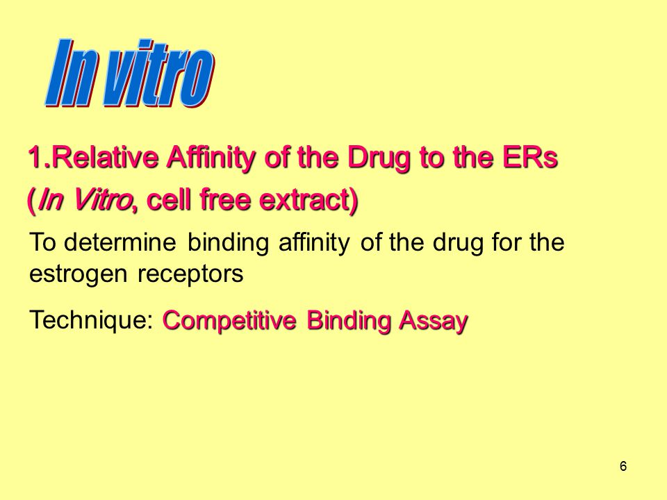7 Method Varied concentrations of the drug or Estradiol(E2)* are combined with [3H]-E2 Incubate with wtER or vER Remove unbound radioactivity Measure the radioactivity of [3H]-E2 bound ER