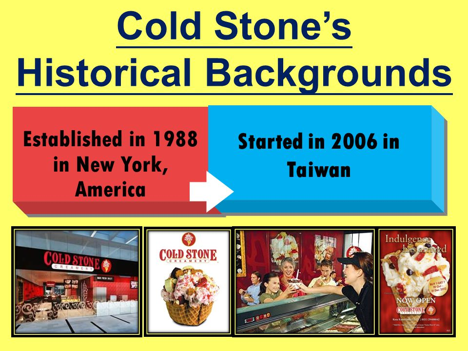 Häagen-Dazs's Historical Backgrounds Established in 1920 in Arizona, America Started in 1993 in Taiwan