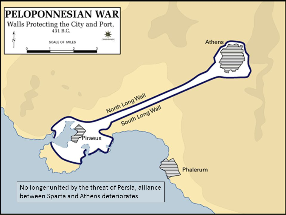 Pericles c495 – 429 BC Dominated Athenian politics for 30 years Athens had great navy No match for Sparta in open battle Utilize walled port to resupply and stage raids Intended to fight war of attrition