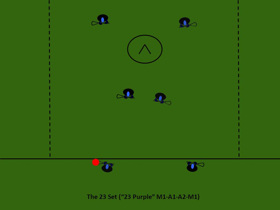 The 23 Set: Execution Attack Dodging If A1 and A2 decide they want to use one each other in a two-man game, they should.