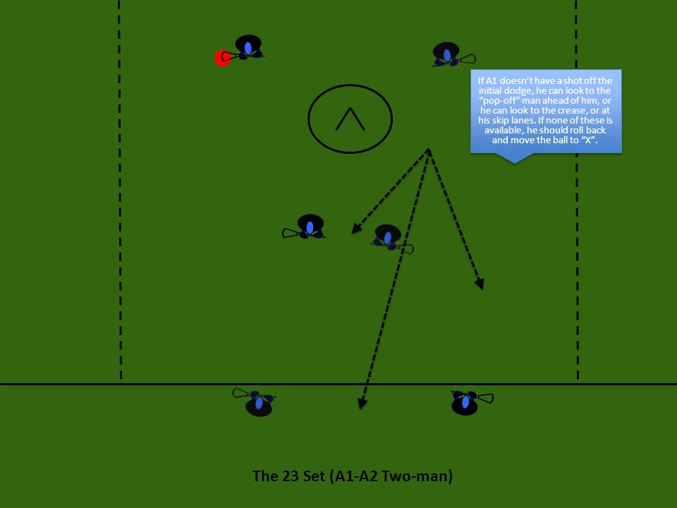 The 22 Set: Execution Attack Dodging Another adjustment or wrinkle that can be used with the attack initiated 23 is the backside pop .