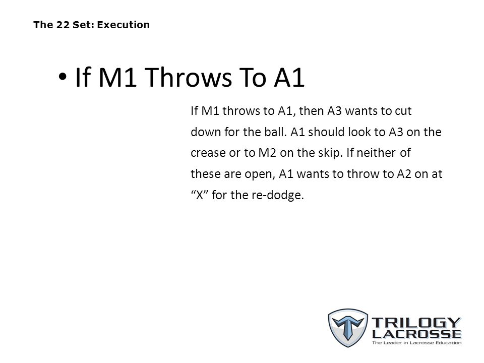 The 23 Set (M1 Throwing to A1) On the re-dodge, A2 wants to push the backside.