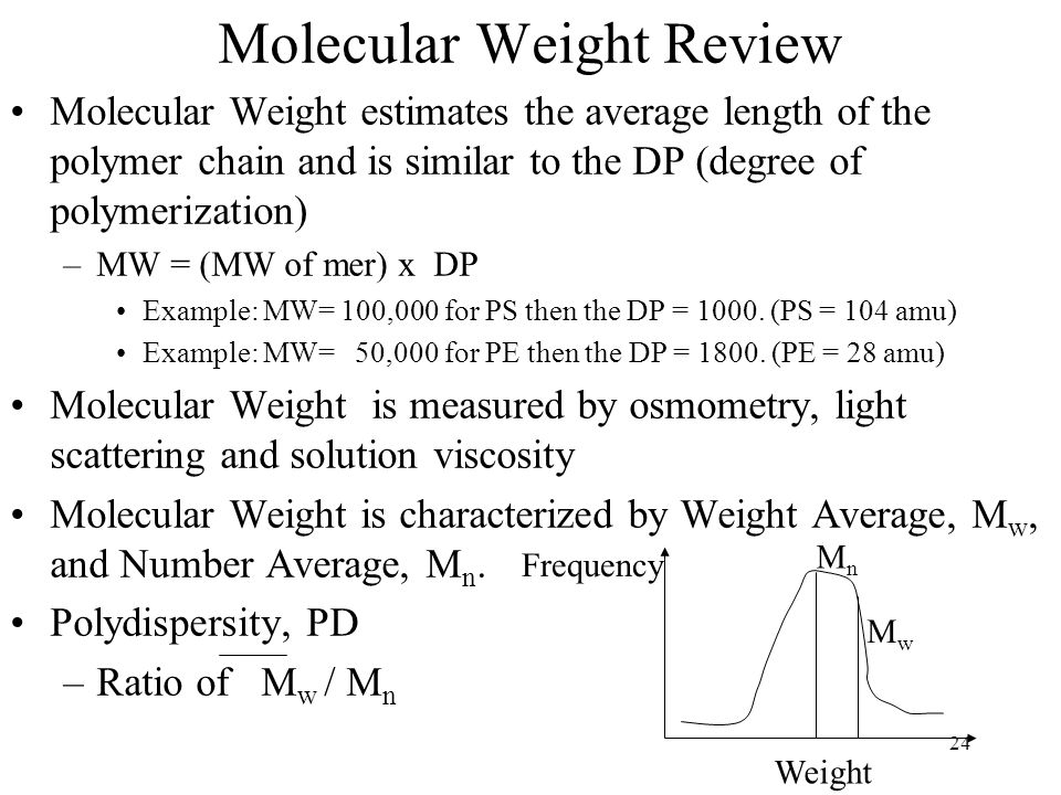 25 Mechanical Properties of Polypropylene