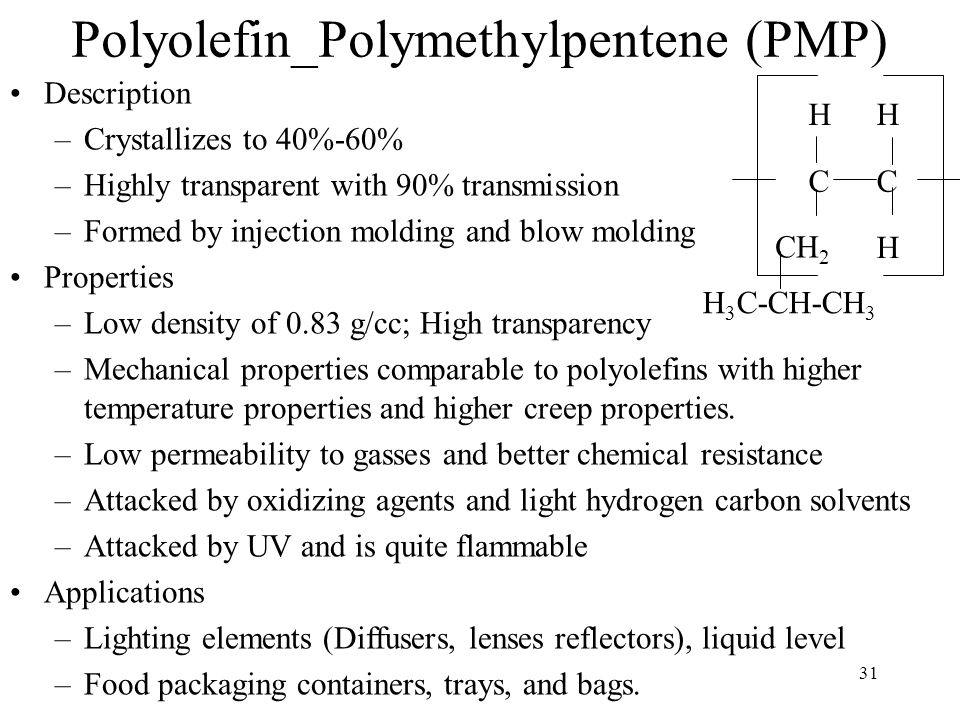 32 Properties of Polymethylpentene