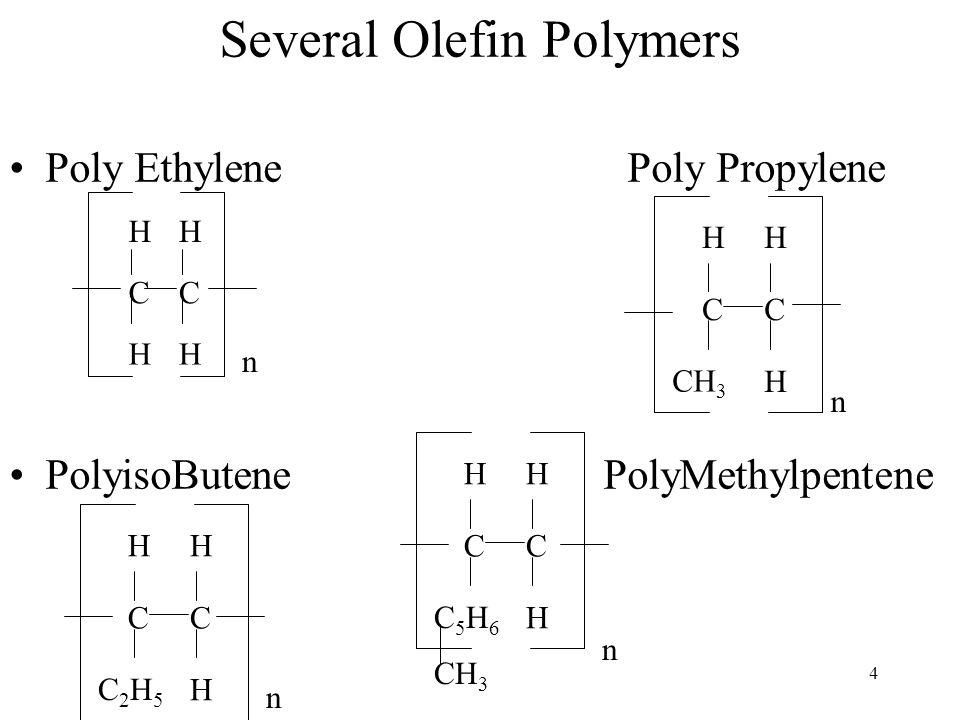 5 Polymers Derived from Ethylene Monomer
