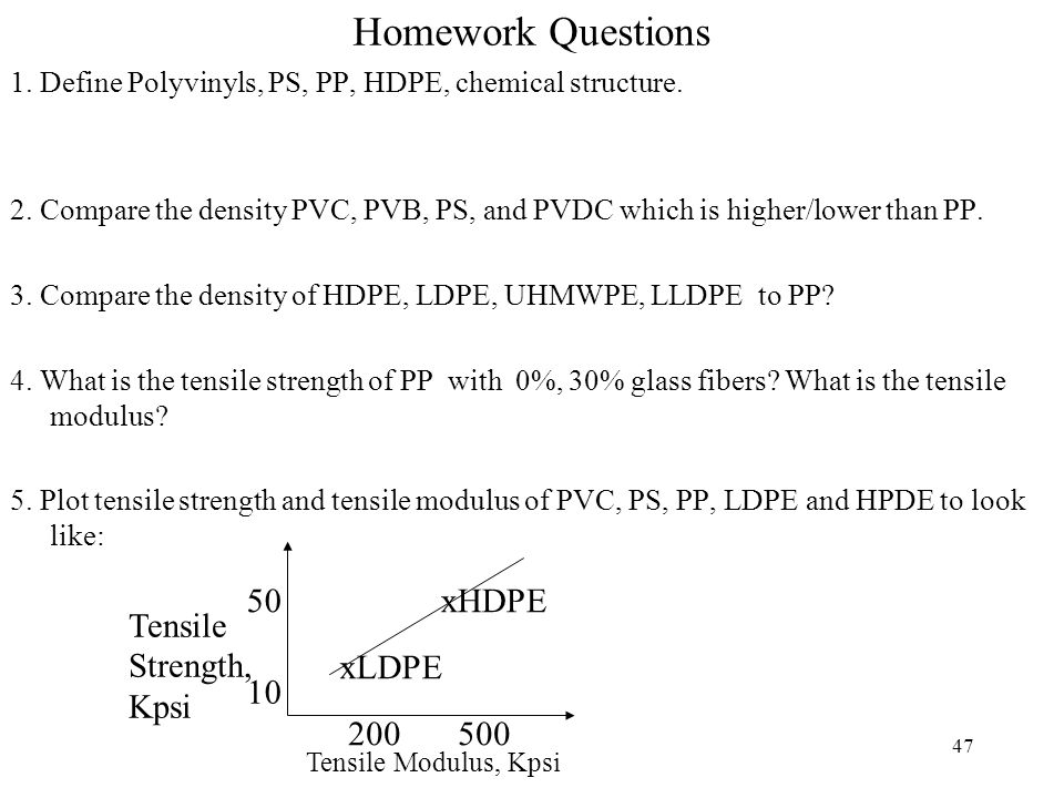48 Homework Questions 1.Define Polypropylene chemical structure 2.