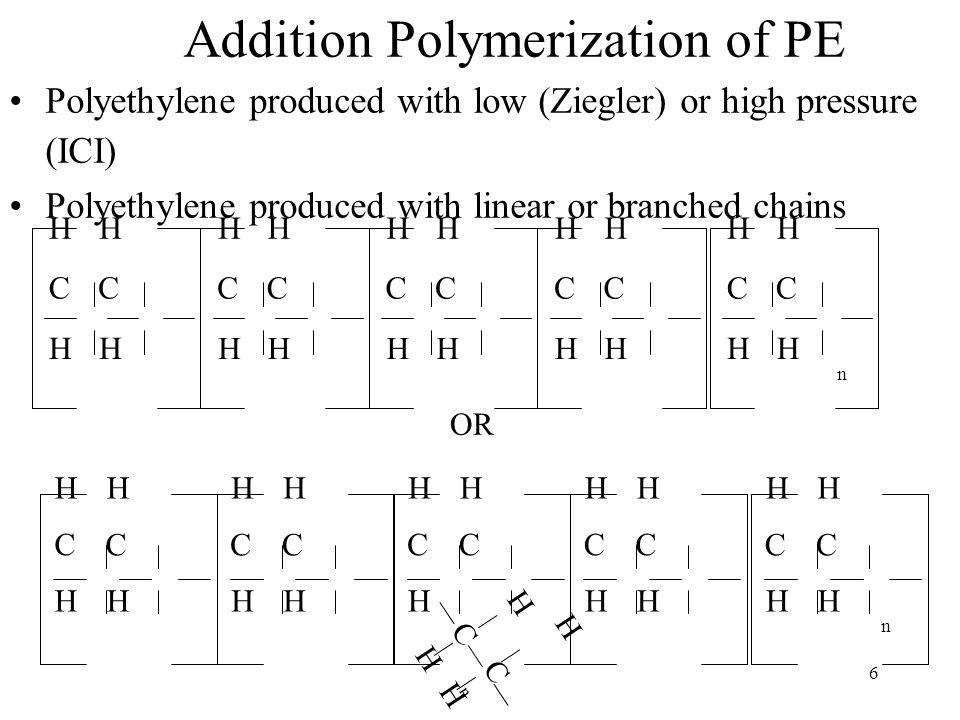 7 Mechanical Properties of Polyethylene Type 1: (Branched) Low Density of 0.910 - 0.925 g/cc Type 2: Medium Density of 0.926 - 0.940 g/cc Type 3: High Density of 0.941 - 0.959 g/cc Type 4: (Linear) High Density to ultra high density > 0.959