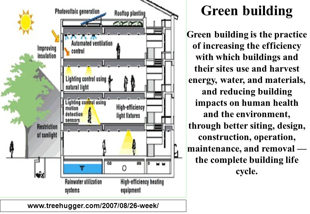 Green building is also sometimes known as sustainable building or environmental building, although the terms are sometimes defined or used differently.