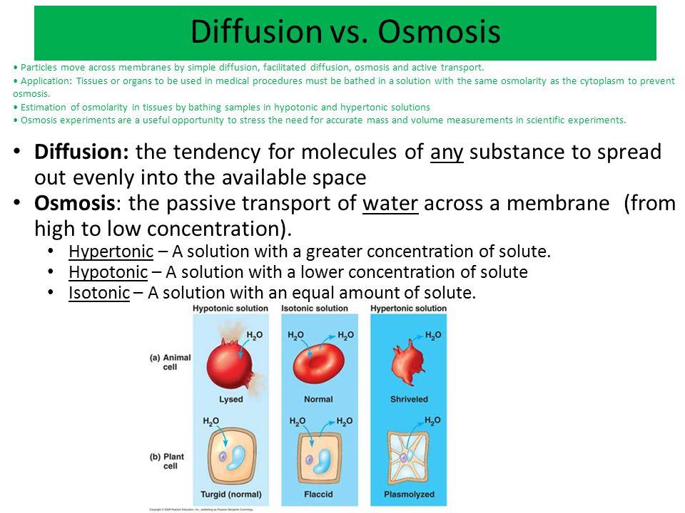 Diffusion vs.