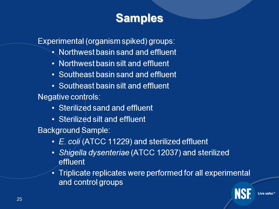 26 Methods  Fractionated samples sterilized by autoclaving then dried in oven  Samples were set up on a rotary shaker at 25 rpm and 20-25ºC (68-77ºF) and enumerated separately per organism at 0 and 1 hour of exposure  Sample, dilute and spread plate in duplicate