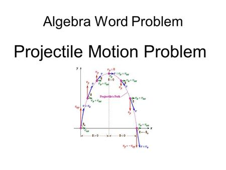 Algebra Word Problem Projectile Motion Problem. You know that a dropped object falls a distance of 16t 2 feet in t seconds. When an object is not simply.